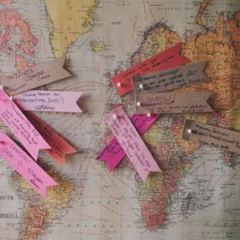 accesorii-nunta-tema-travel